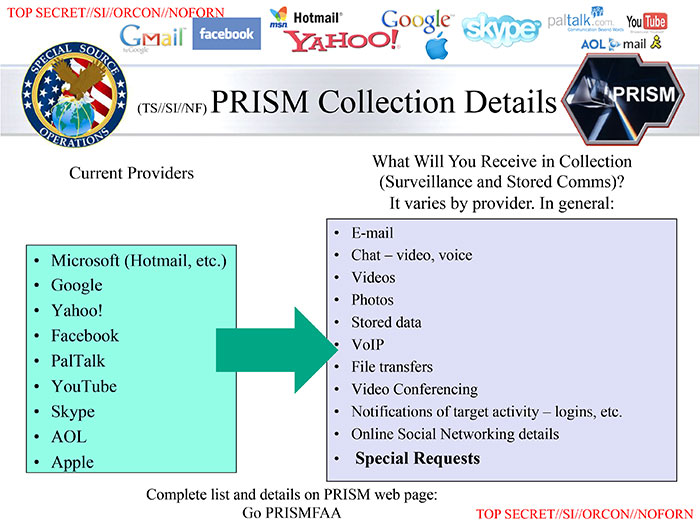 Definition of nsa relationship