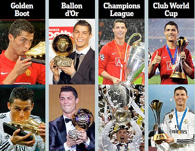 Cristiano Ronaldo has won everything twice
