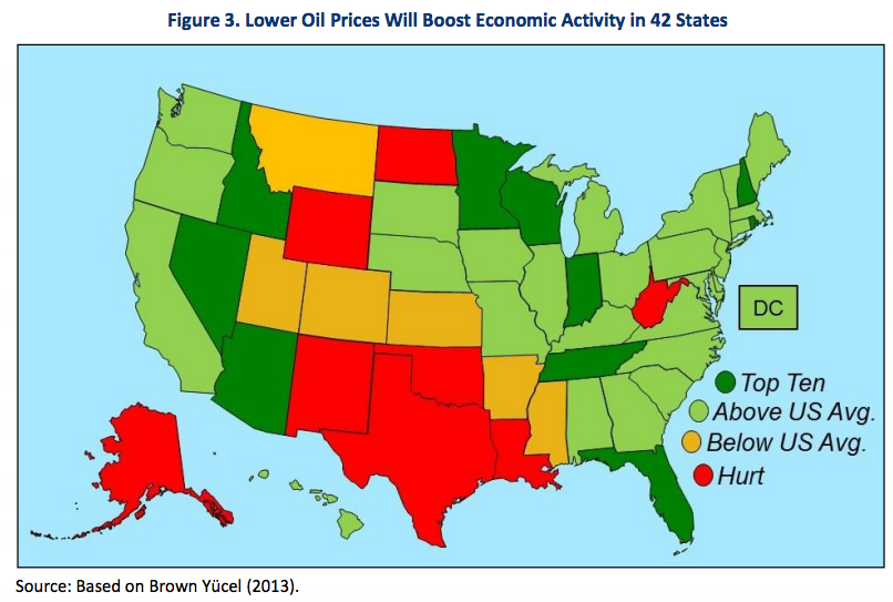 Low Oil Prices Are Good For States And Bad For The Other - Us economy map