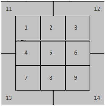 Swinging at pitches outside the strike zone - Beyond the Box Score