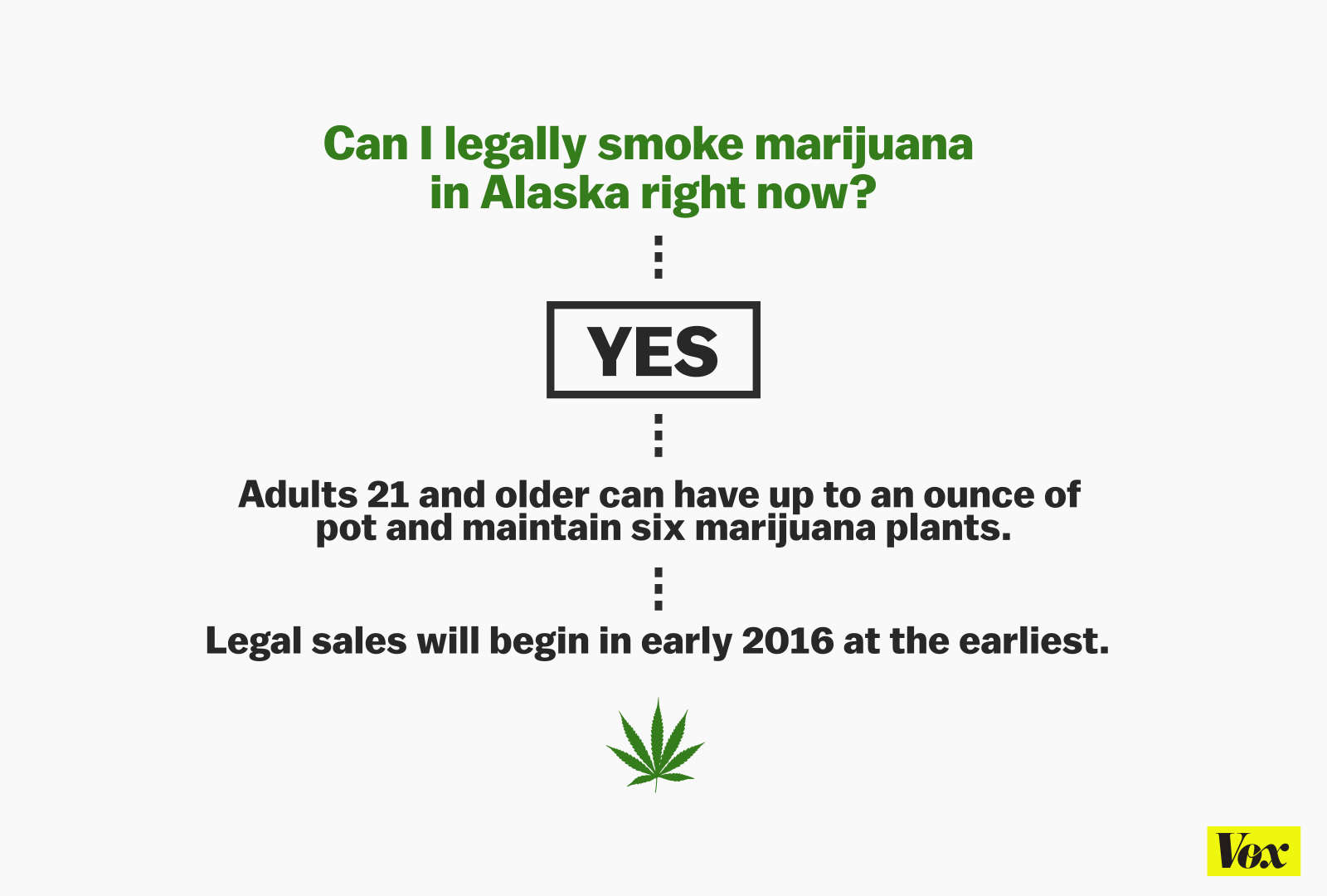 alaska just became the first red state to legalize marijuana vox alaska pot law