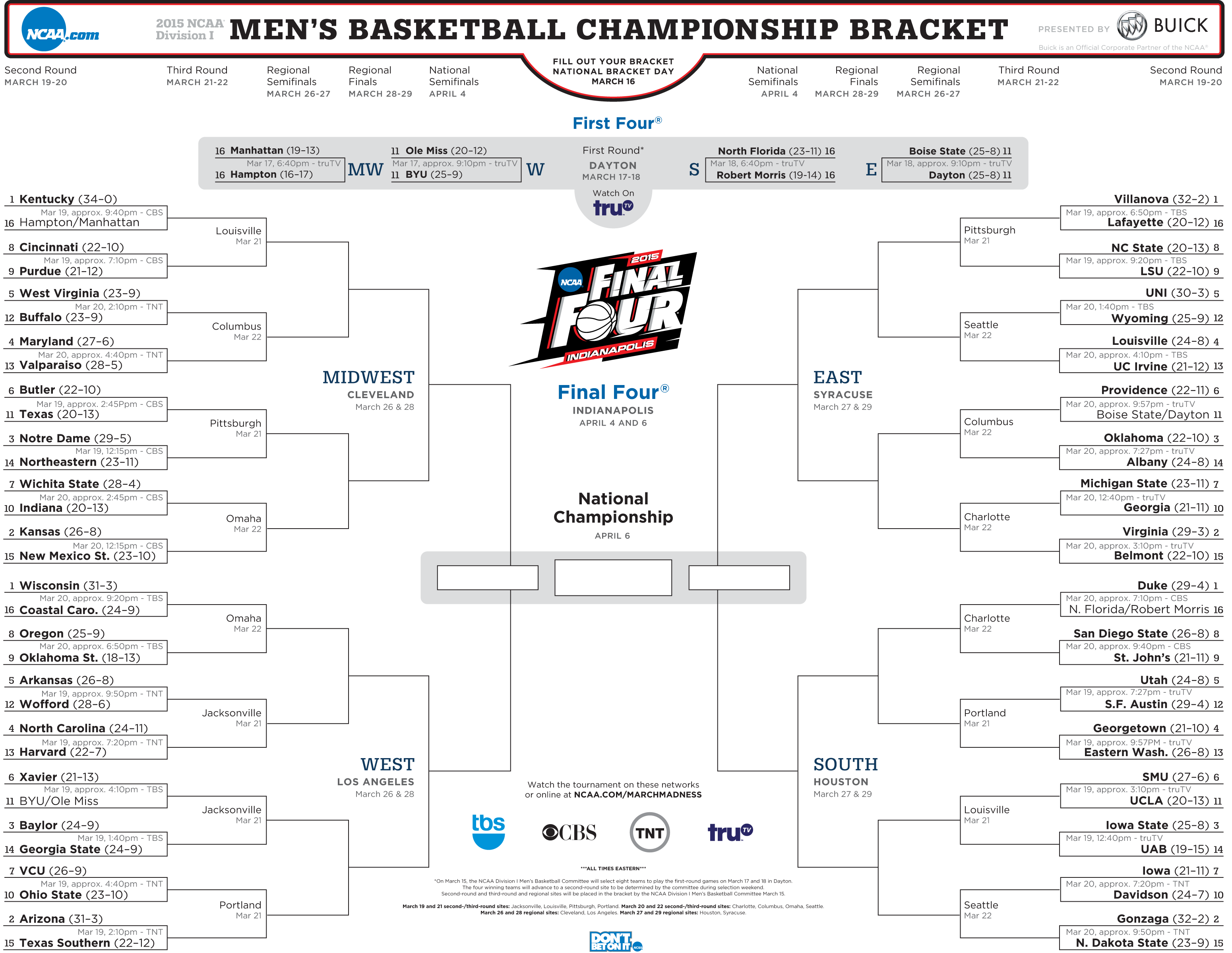 Ncaa Tournament 2015 Breaking Down The South Region