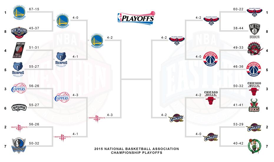 94+ 2015 Nfl Playoff Bracket - Printable 2015 NBA Playoff ...