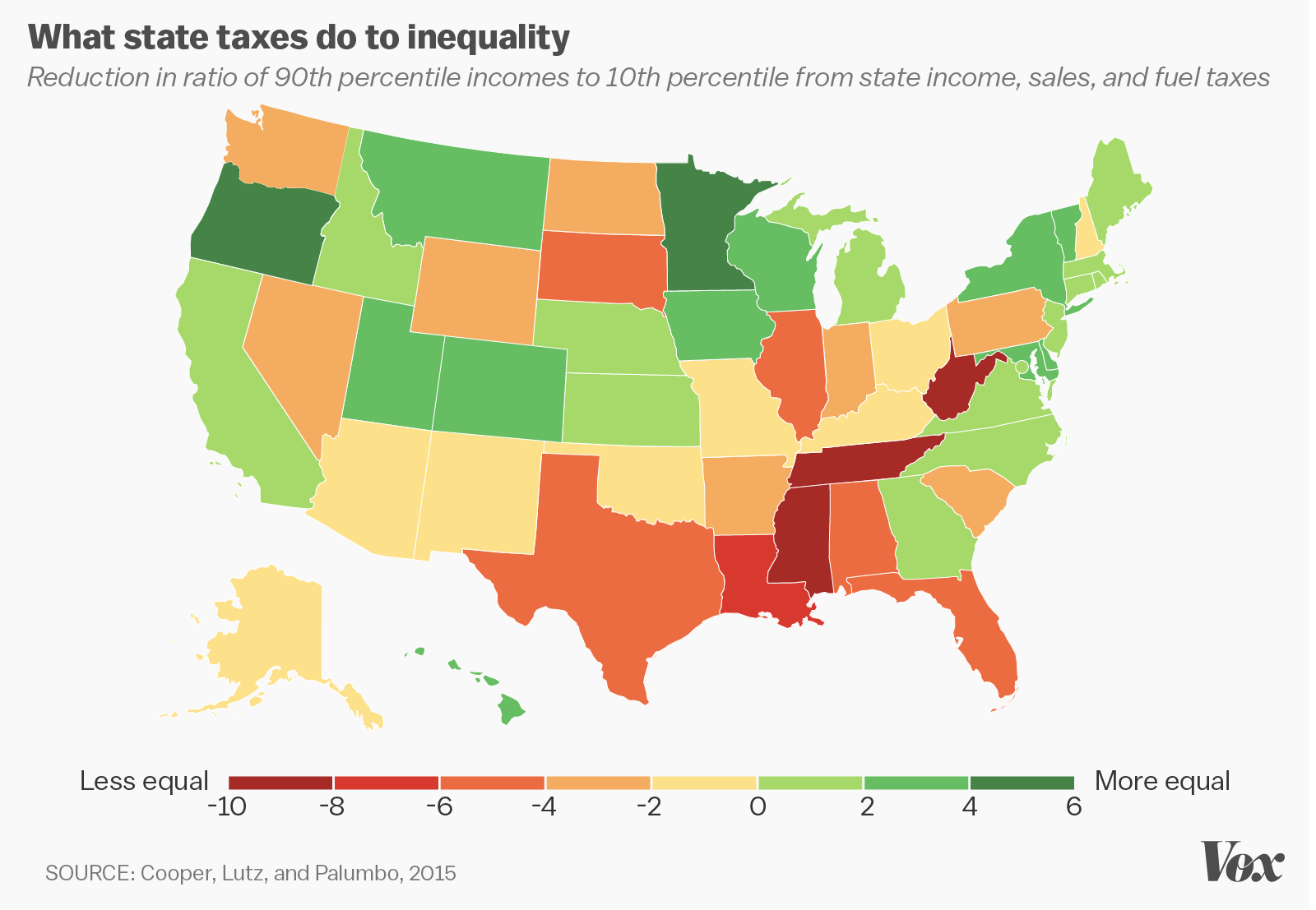 This map shows how red states increase inequality and blue states cut it
