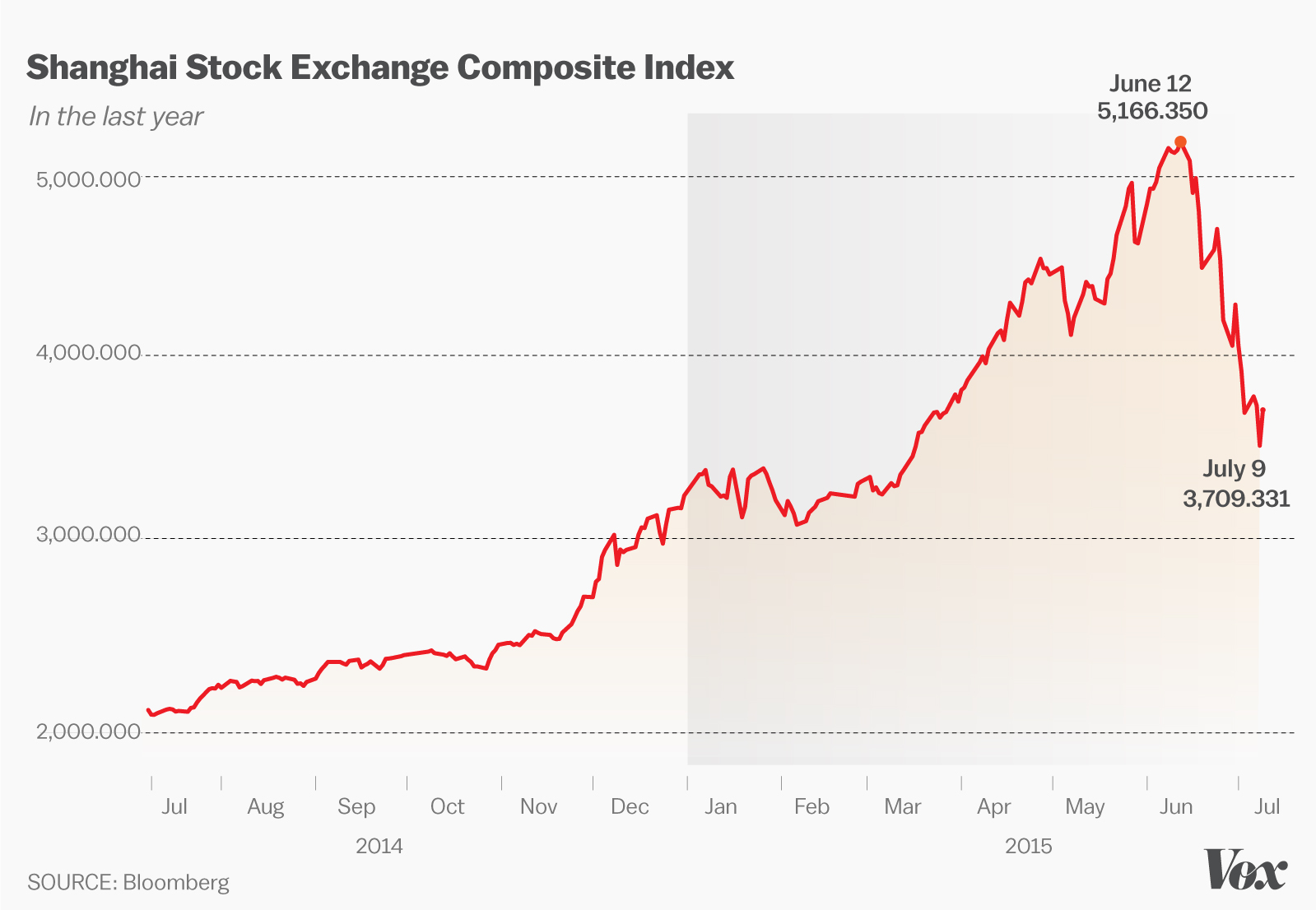 Everything You Need to Know About China's Stock Markets