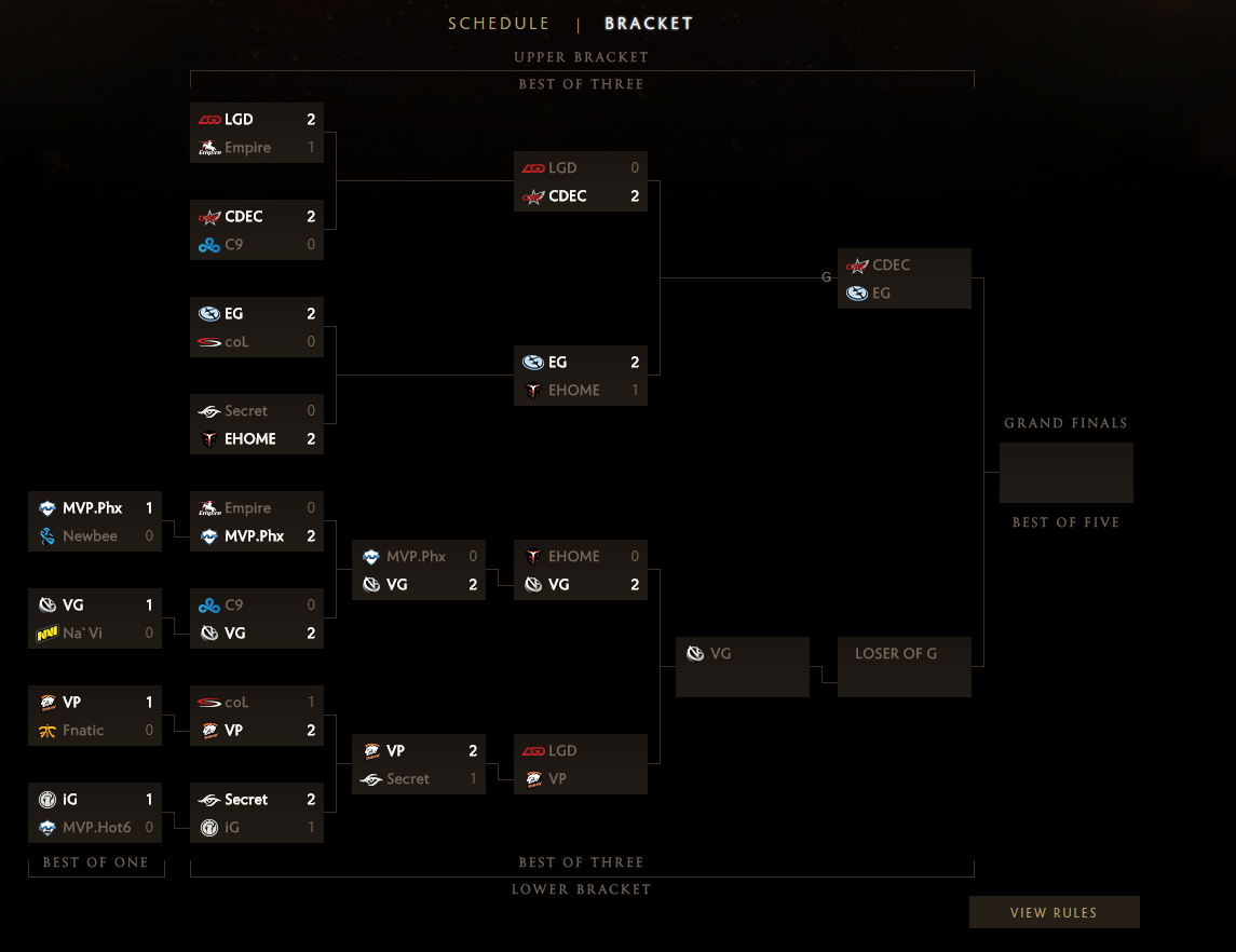dota 2 the international schedule and live streaming for friday