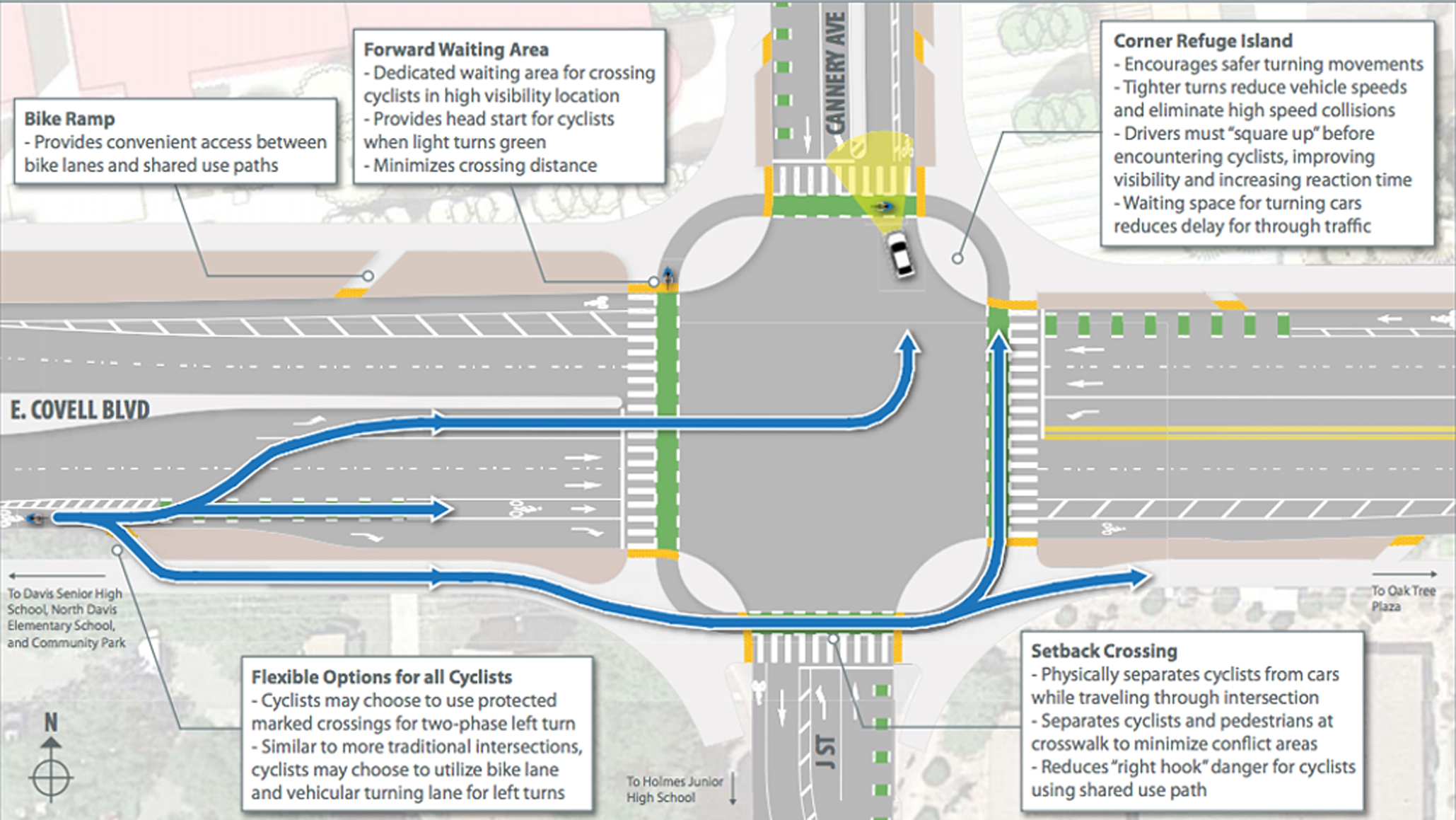 This California city just built the country's first protected intersection for bikes