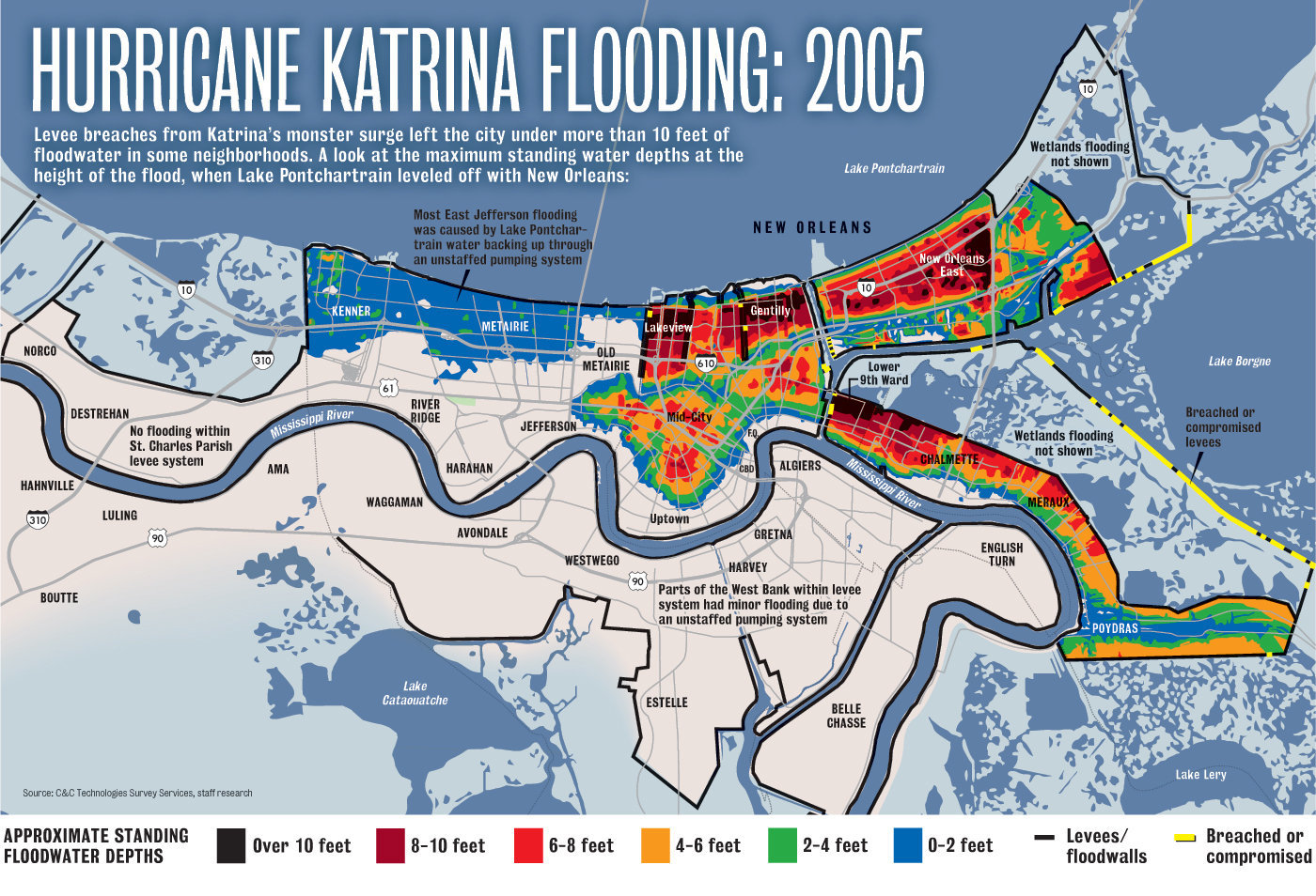 Hurricane Katrina Les Miles at 10 Still Weathering the Storm
