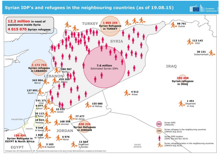 The syrian refugee crisis in 4 maps and charts vox syrians displaced around the middle east gumiabroncs Choice Image