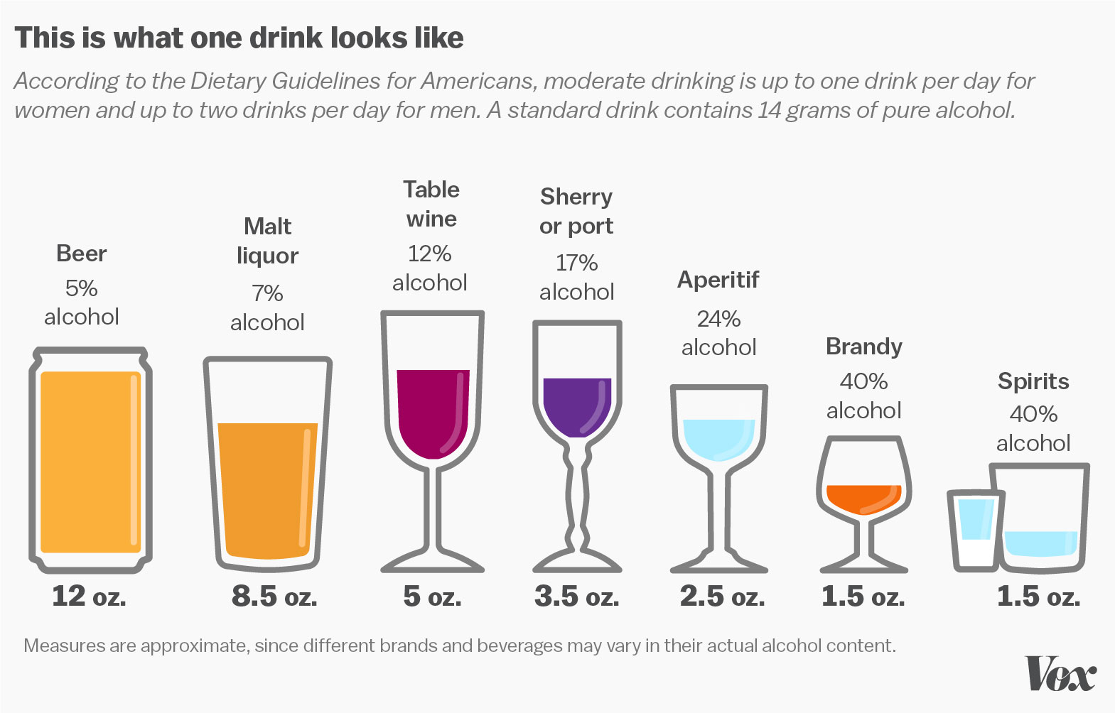 Can You Drink Wine On Suboxone