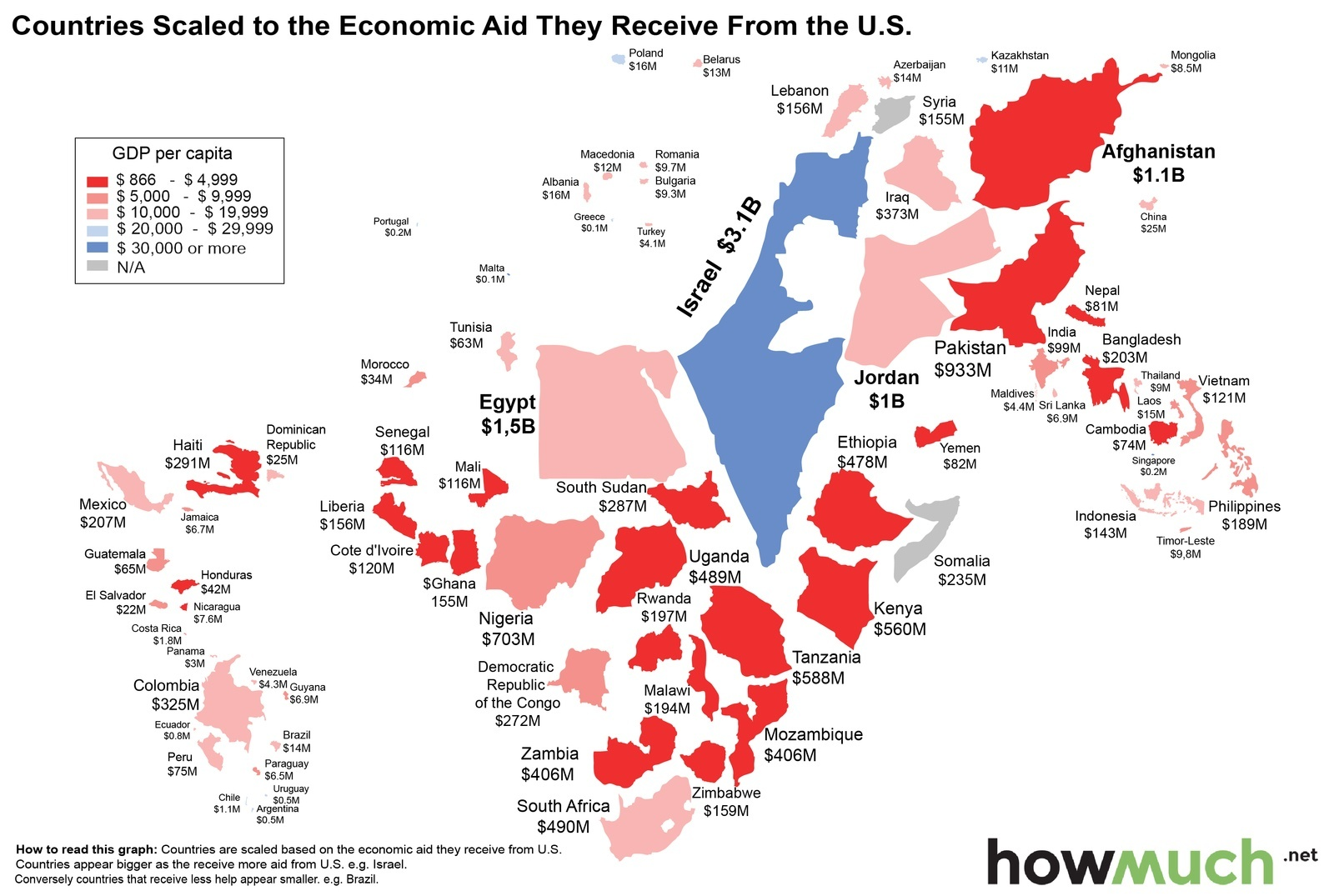 This map should change the way you think about foreign aid