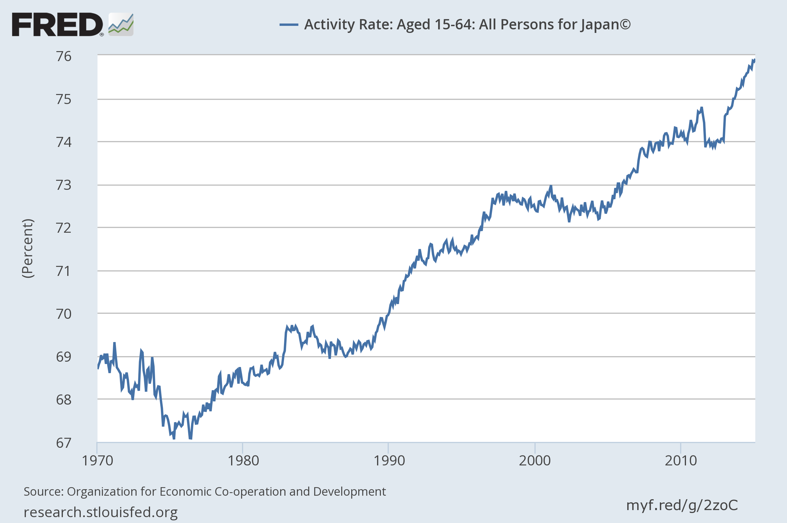 The real reason Japan's economy keeps stumbling into ...