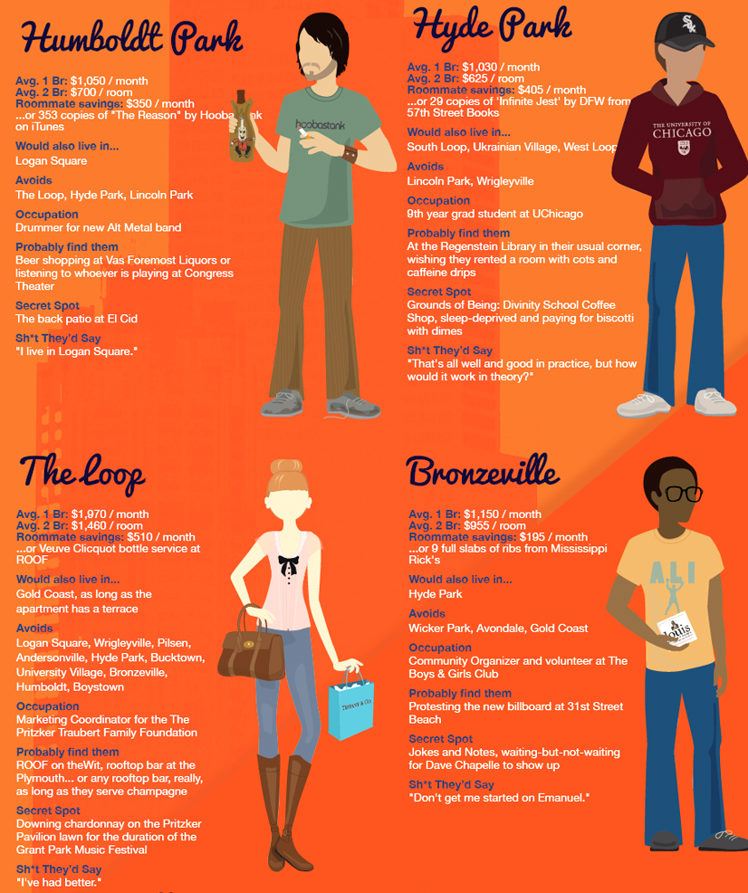 this infographic of chicago neighborhood stereotypes nailed it