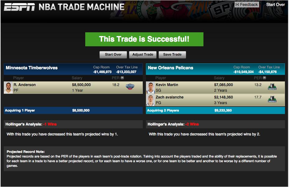 Pelicans trade options