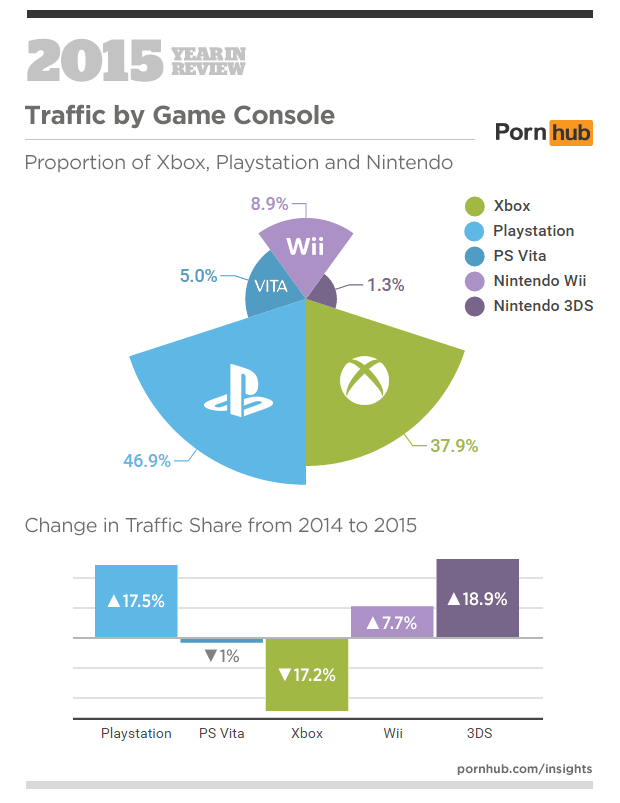 Playstation3 porn