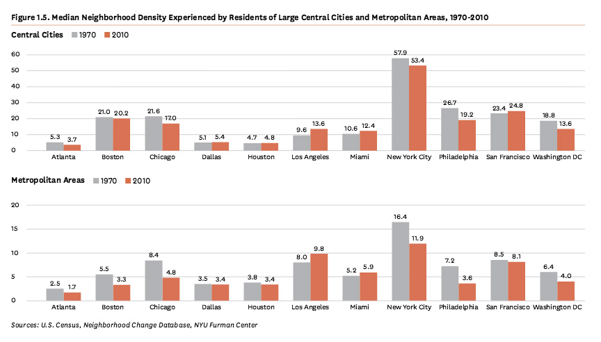 Why homes in major u s cities are nearly impossible to for Cost of living boston