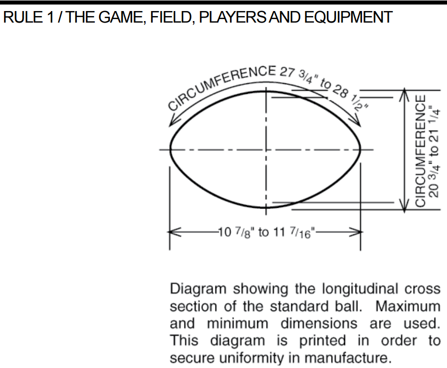 Nfl football ball dimensions