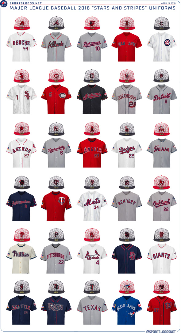 Check Out The Phillies Special Holiday Uniforms The