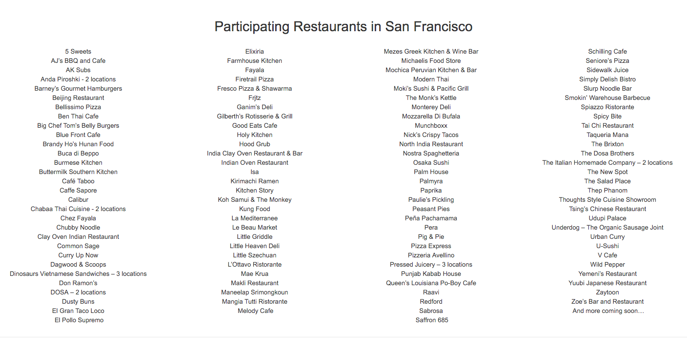 Restaurant Kitchen Vocabulary amazon prime now launches restaurant food delivery in san