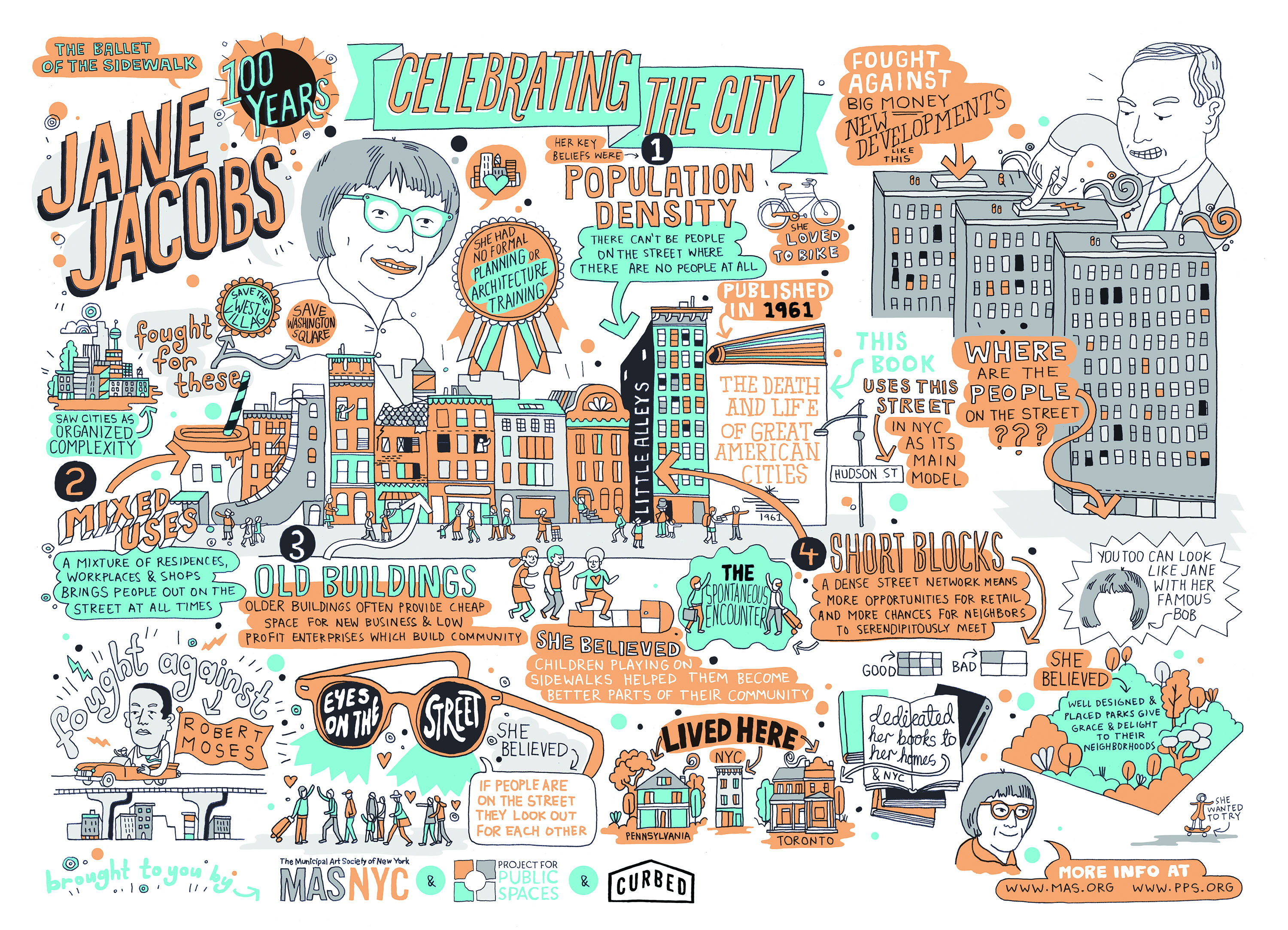 Infographic illustrators society of ny