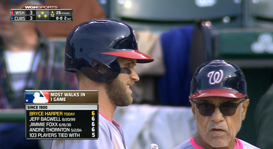 Bryce Harper ties MLB record for most walks in a single game