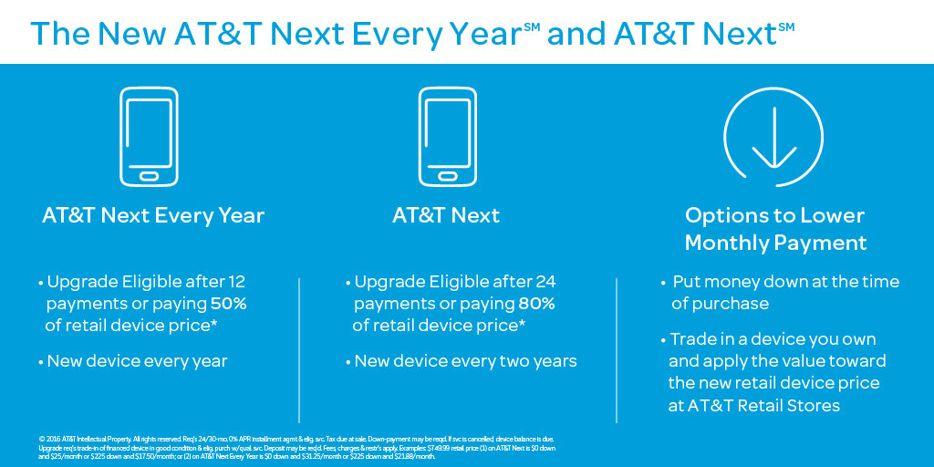 att iphone plans at amp t streamlines its phone financing plans the verge 10189