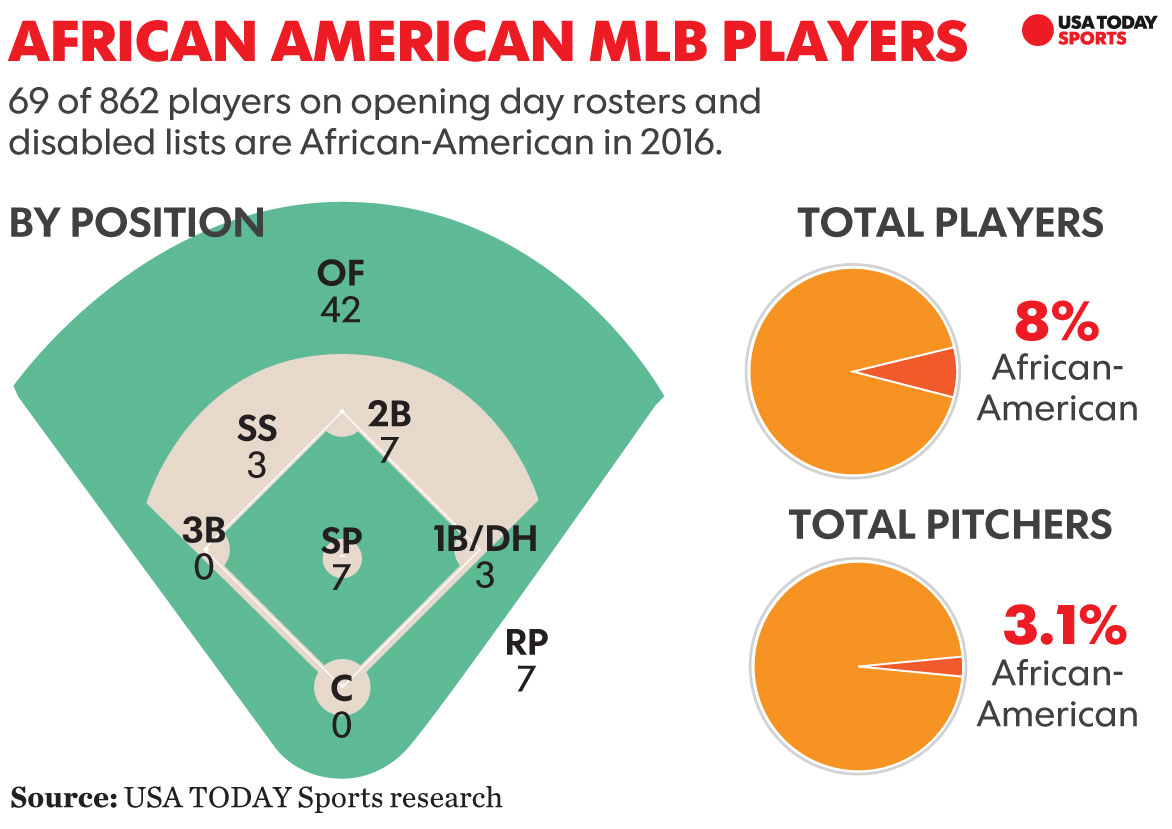 how many mlb players have been suspended for steroids in 2013