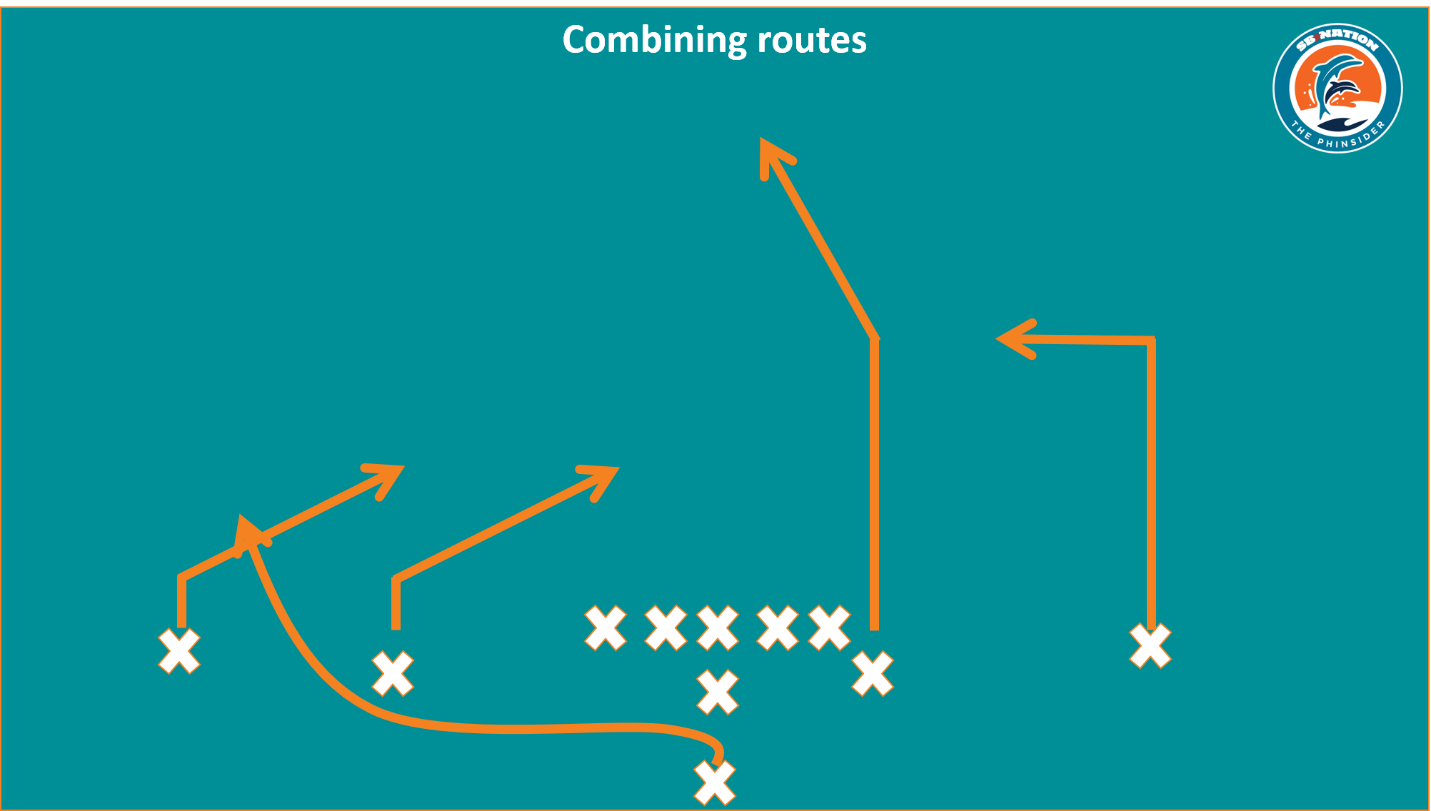 Football 101 wide receiver route tree the phinsider this type of route combination should provide the quarterback with two quick options separated by some depth based on their starting positions on the line pooptronica