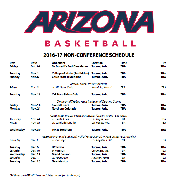 Arizona Wildcats men's basketball - Wikipedia