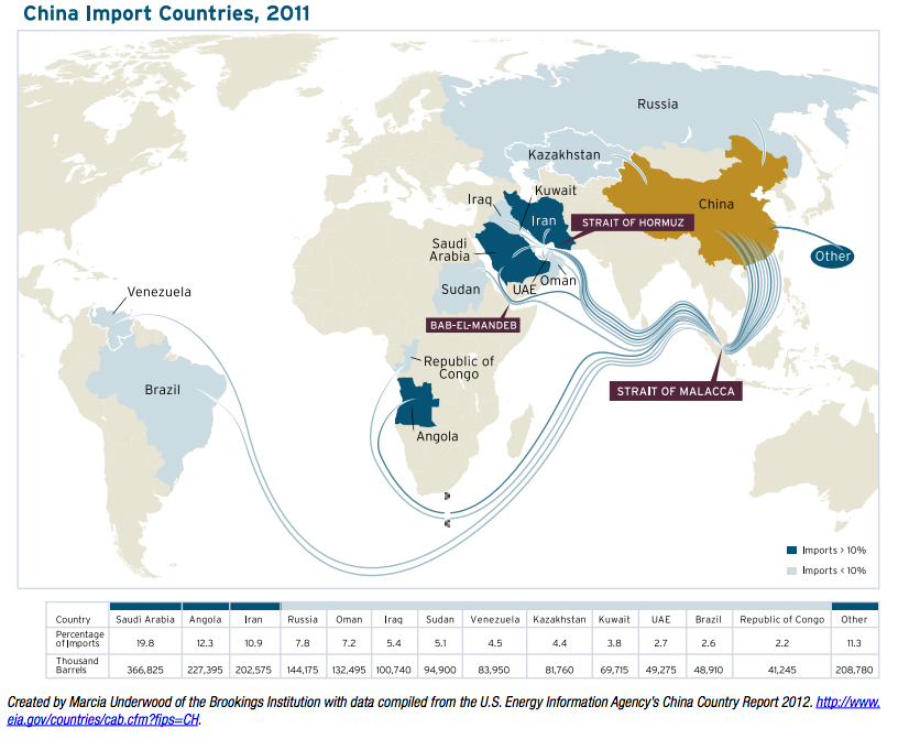 China Oil Imports Map