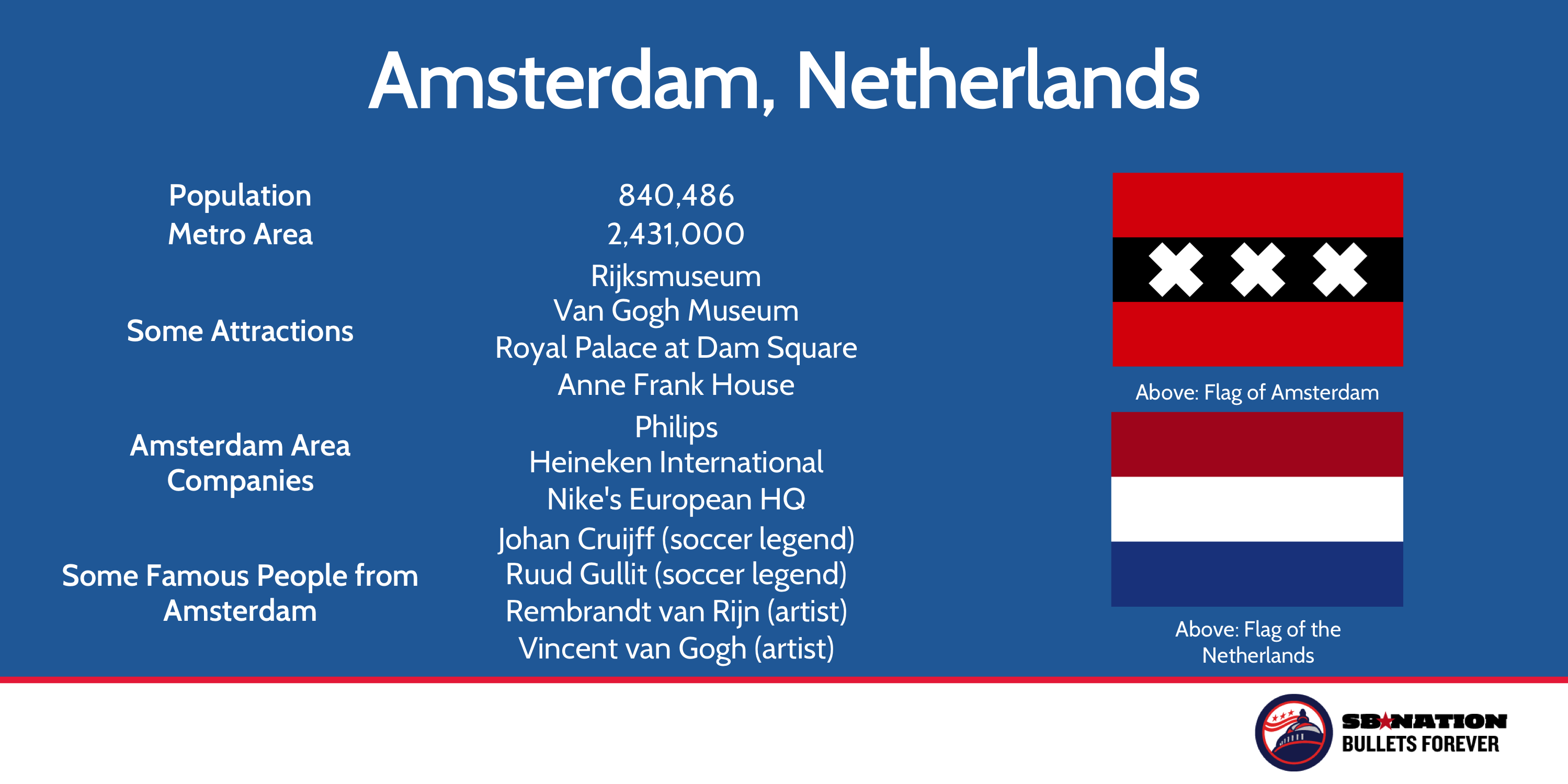 Some Things About Amsterdam, The Randstad, And The Netherlands  Depth Chart Nba