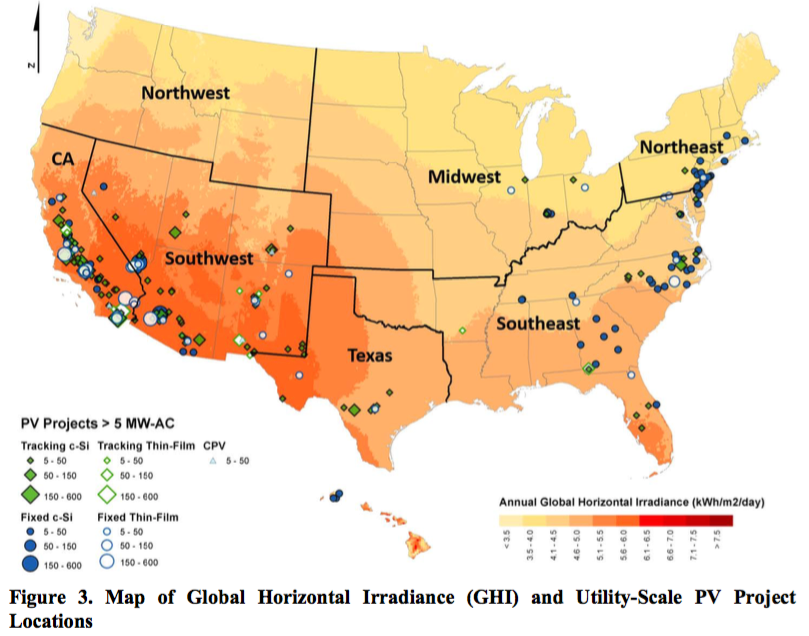 utility scale solar in the us