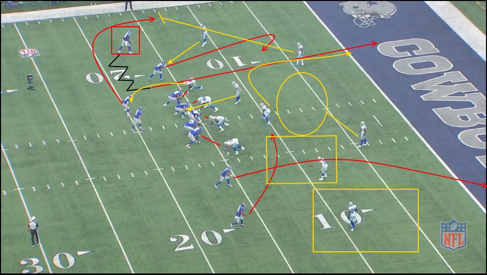 Dallas Cowboys Football Flashcards | Quizlet
