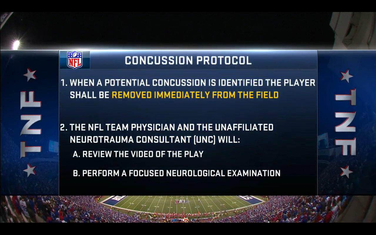 nfl and concussions The nfl strengthened its concussion protocol this offseason and added a third set of eyes at each game to specifically monitor the tv broadcast for signs of concussions but the.
