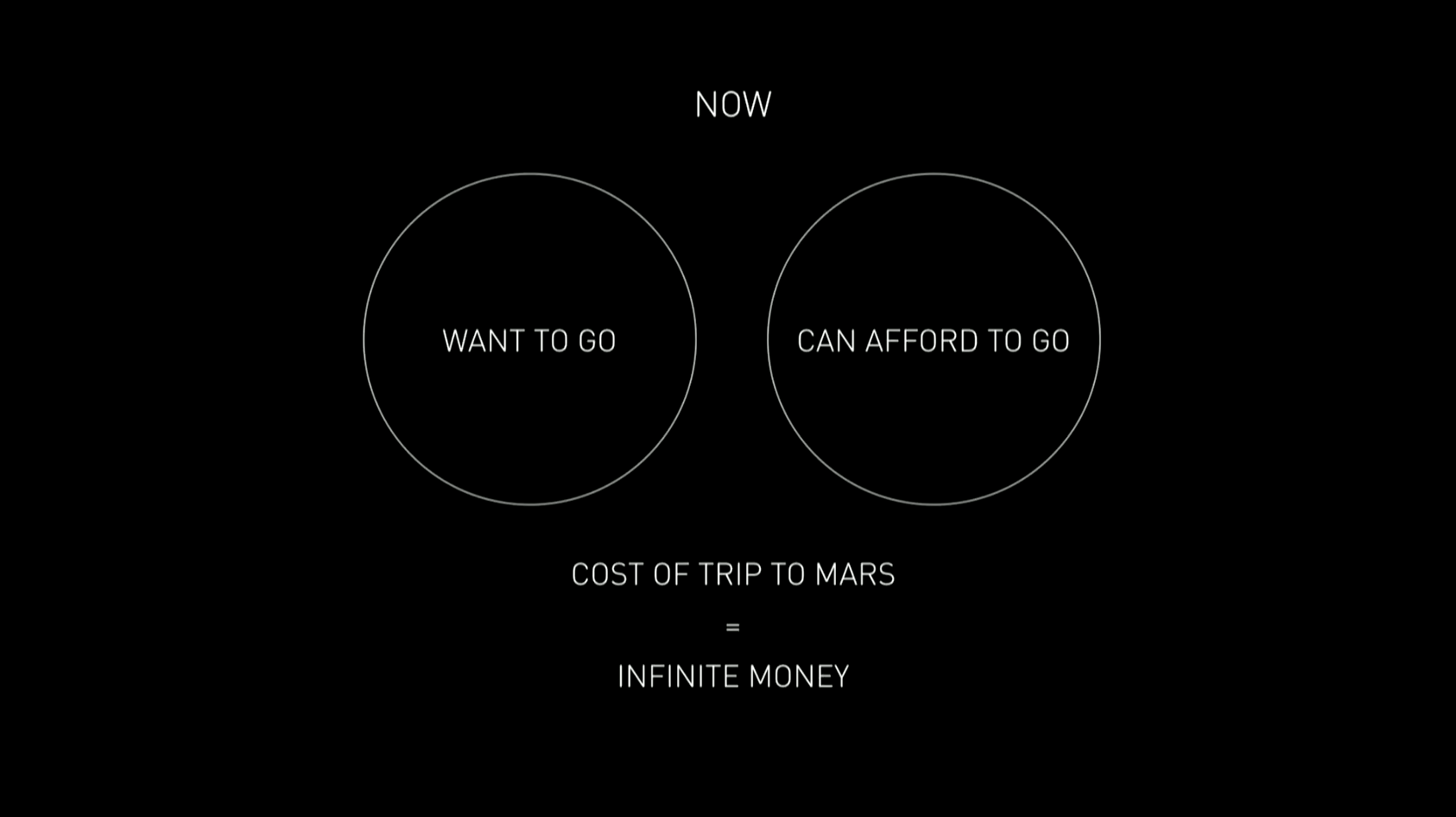 the cost of moving to mars ultimately could drop below 100 000 musk said