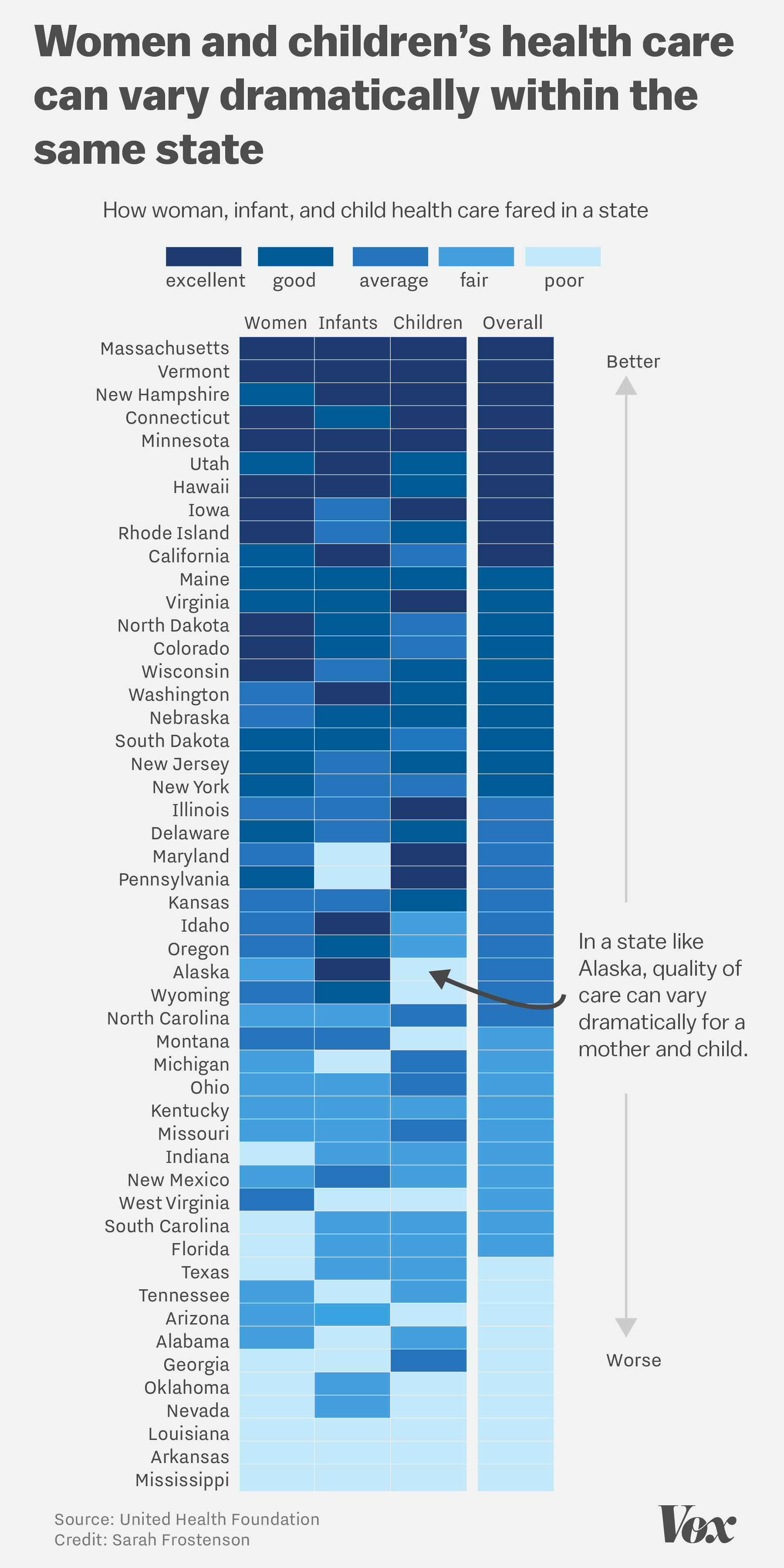 The Study Found That The Largest Variations In Ranks Within A State Existed  In Alaska,