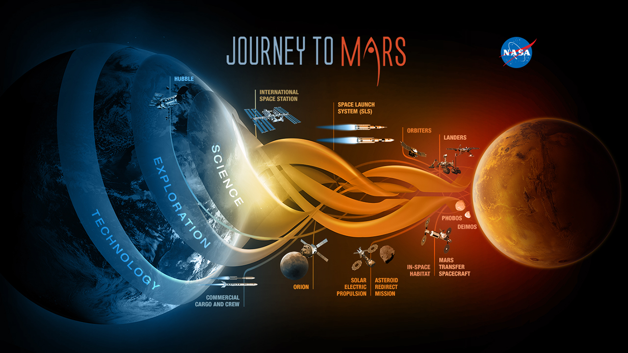 the race to mars here s how spacex ranks against the competition