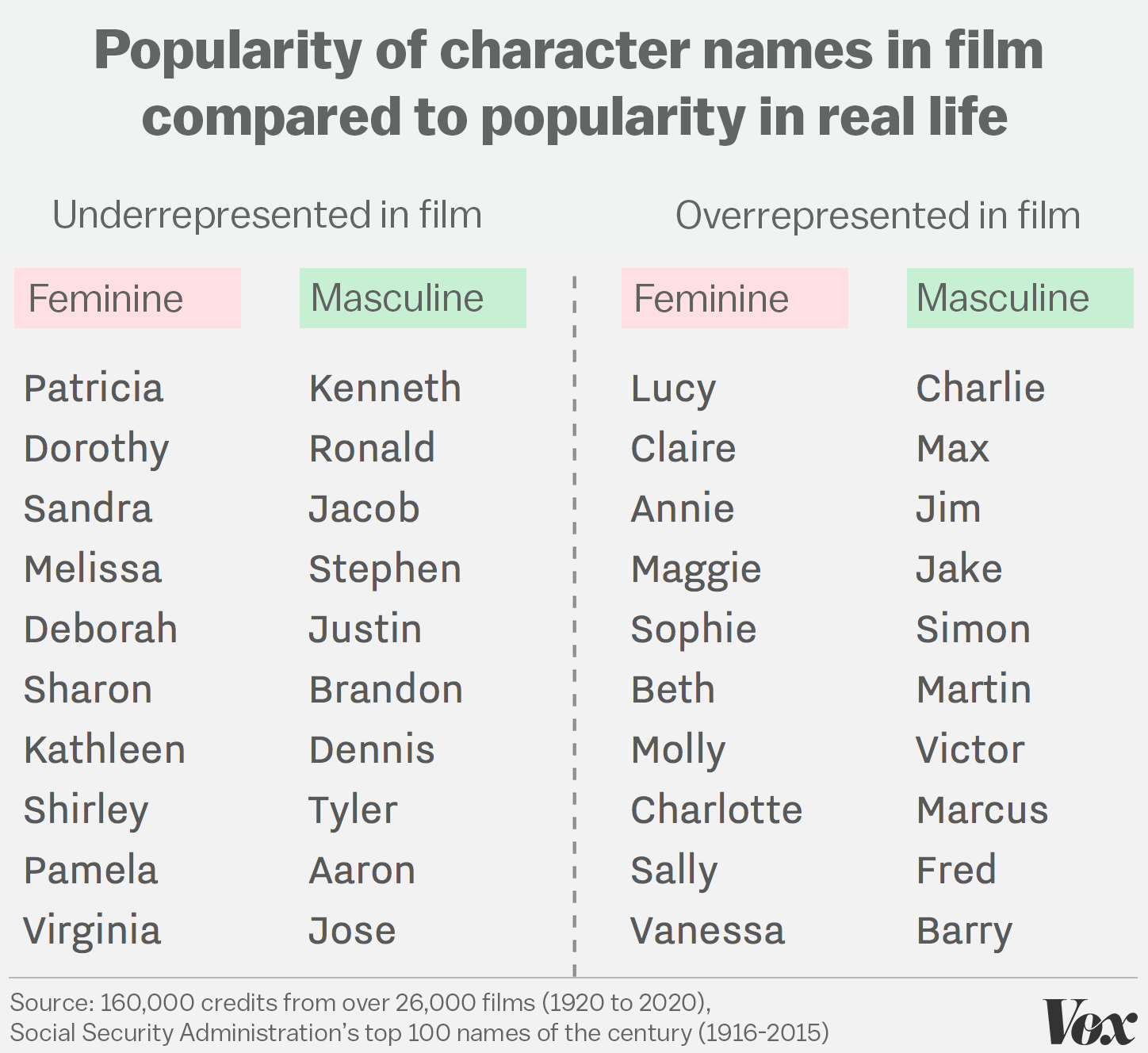 Baby Girl Names With The Letter V In Them
