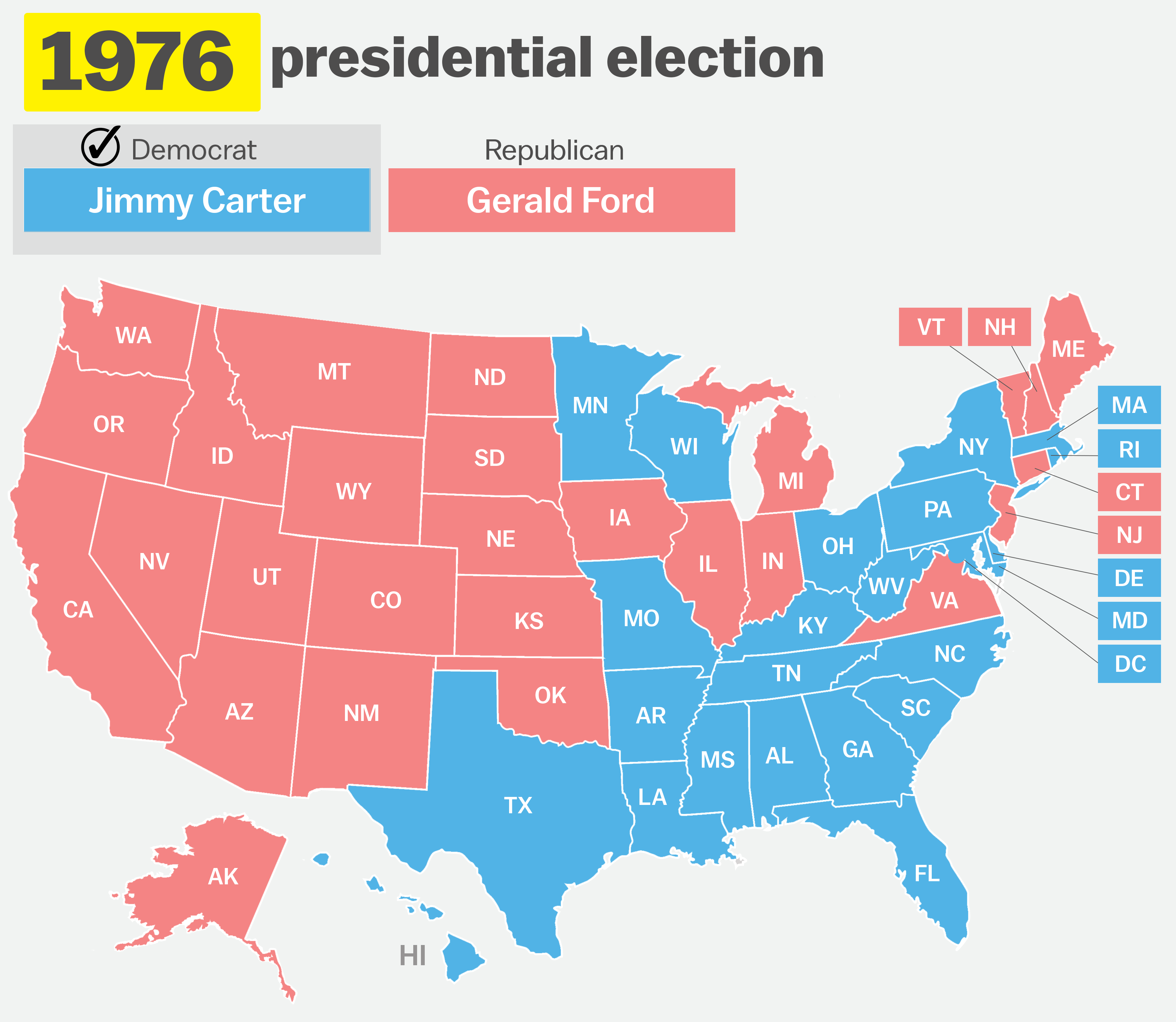 How Has Your State Voted In The Past 15 Elections Vox