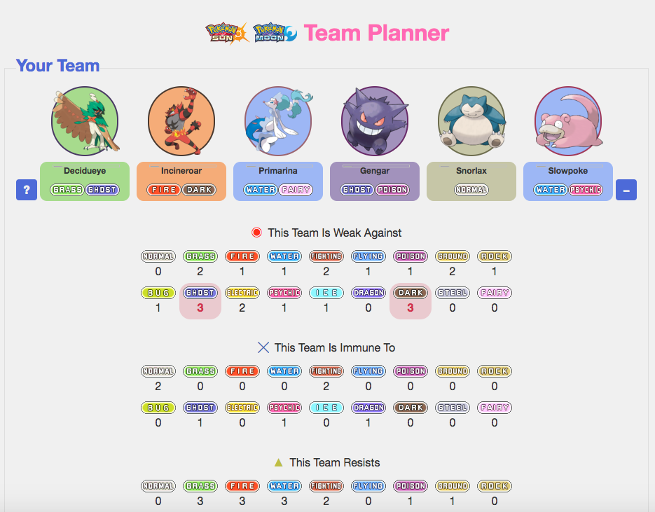 Pokemon Insurgence Team Builder