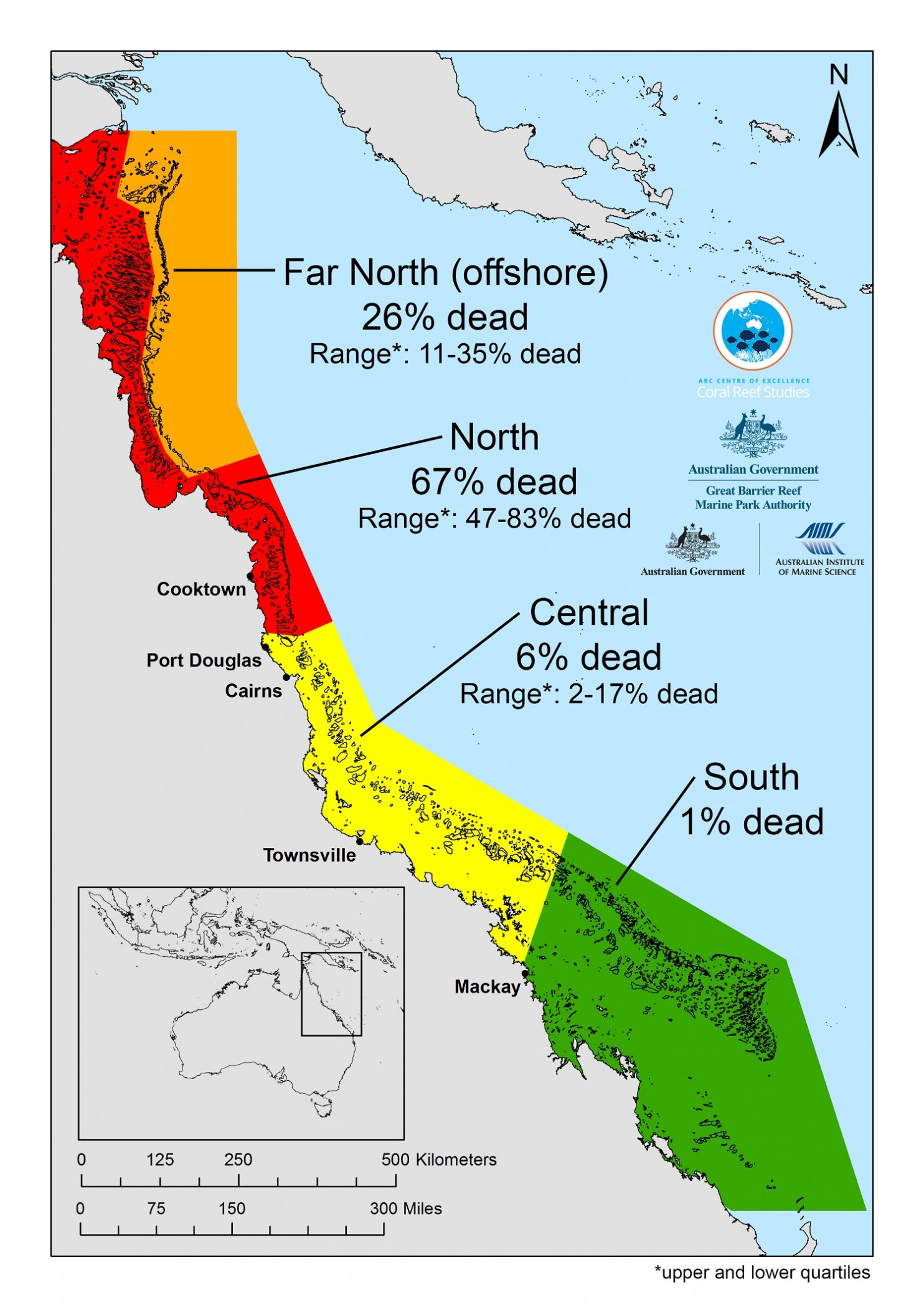 Worksheet. The Great Barrier Reef has suffered the worst coral dieoff on