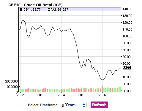OPEC hashes out a major deal to cut oil production — and prices ...