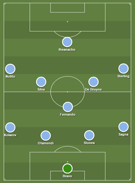 Image Result For Man City Vs Watford Formation