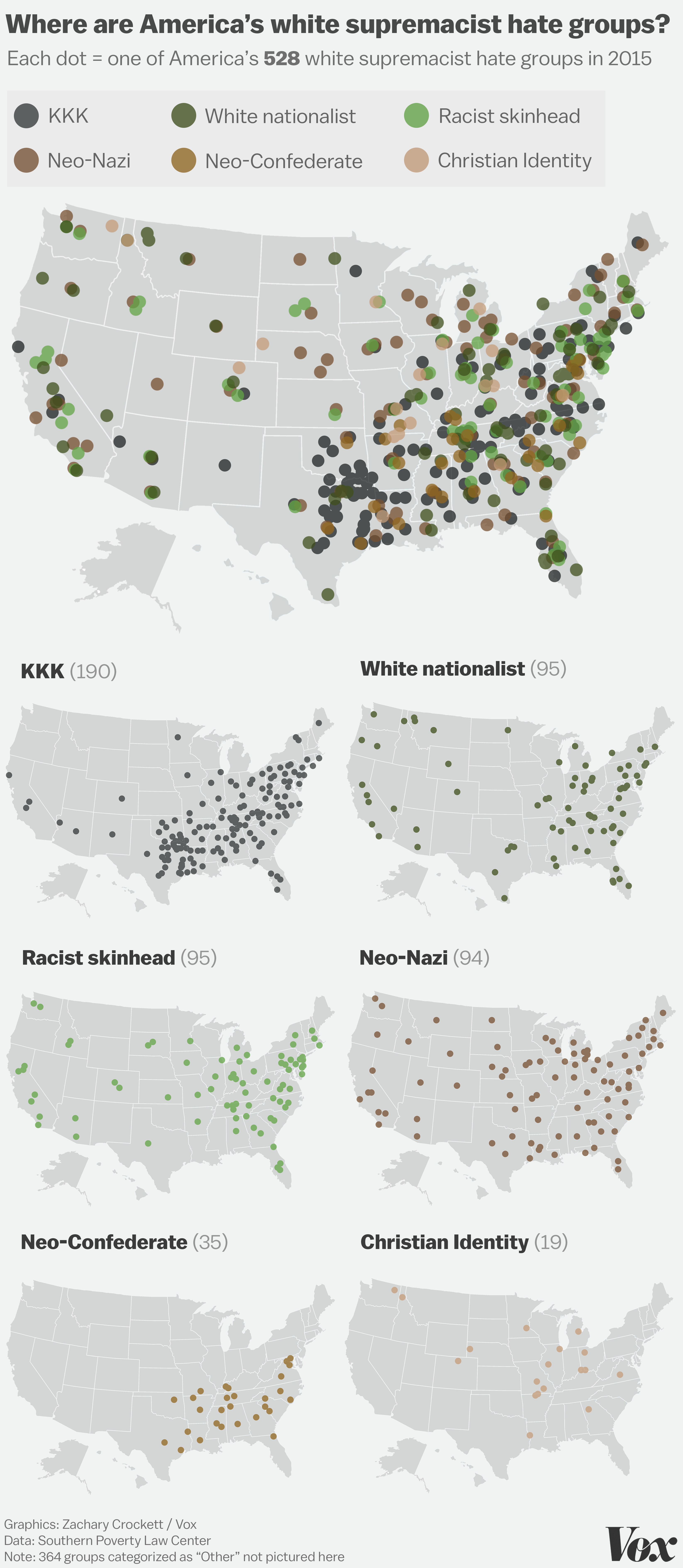 Most Of Americas Hate Groups Are Rooted In White Supremacy Vox - A map of us after white supremcists take over