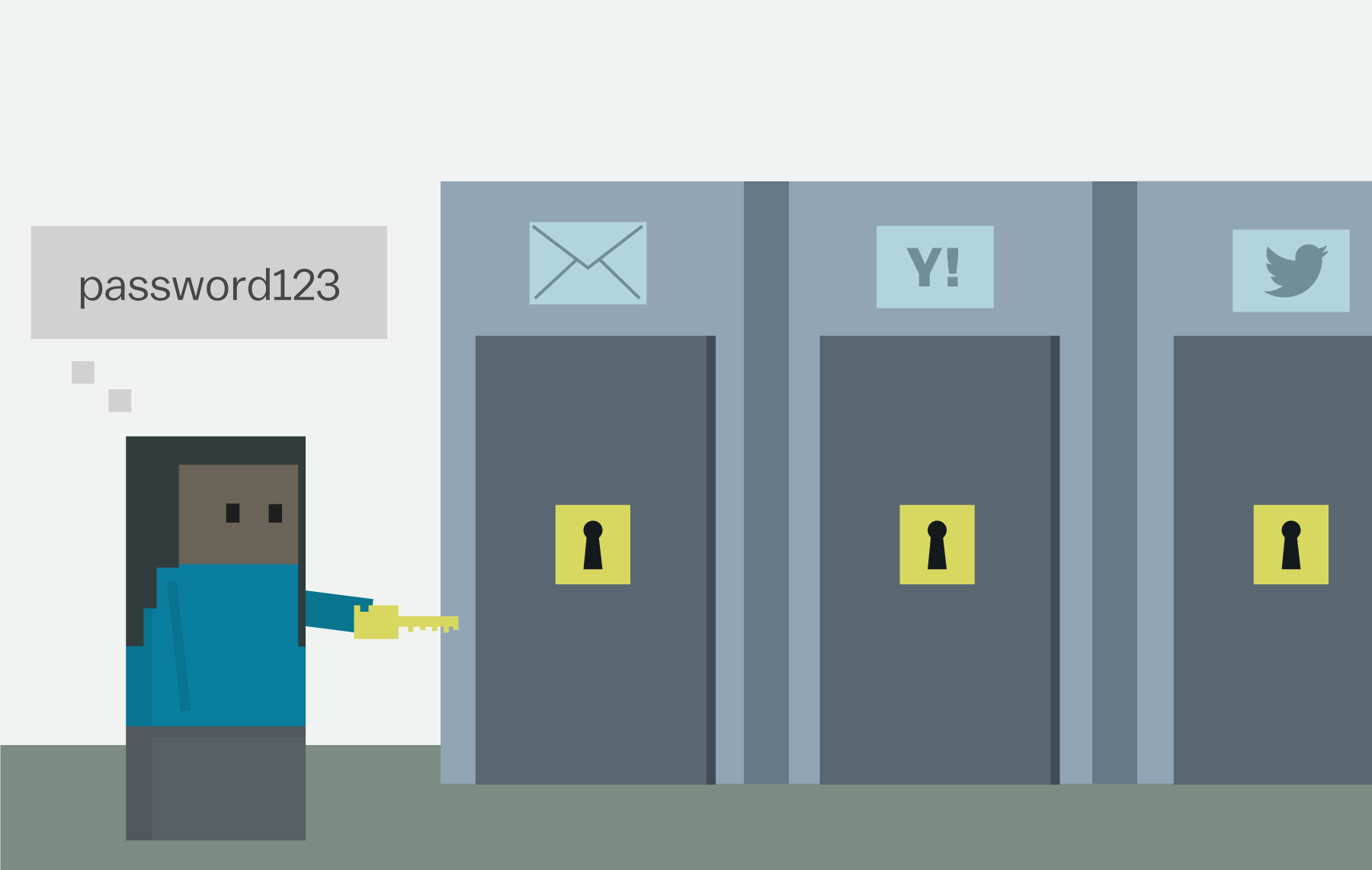 A better way to manage your passwords, explained with a cartoon