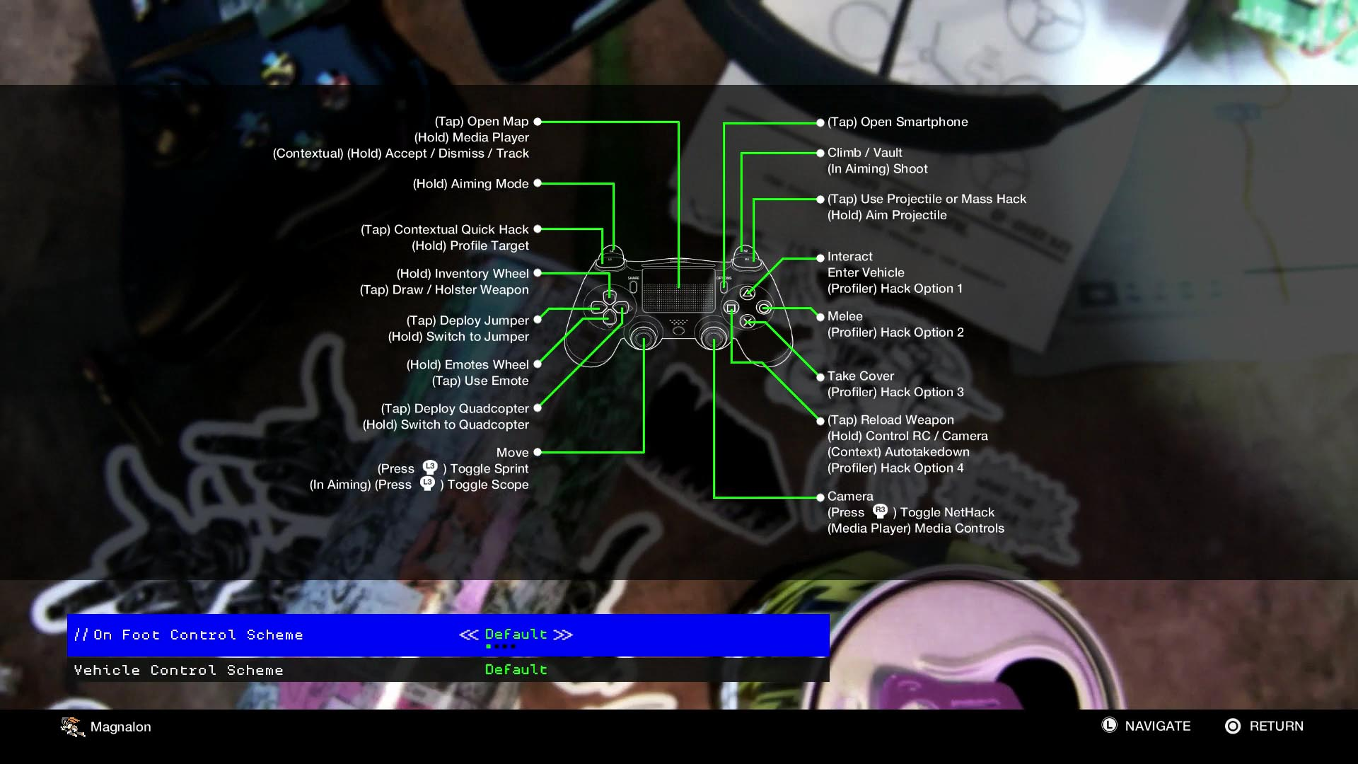 Watch Dogs 2 Strategy Guide Polygon