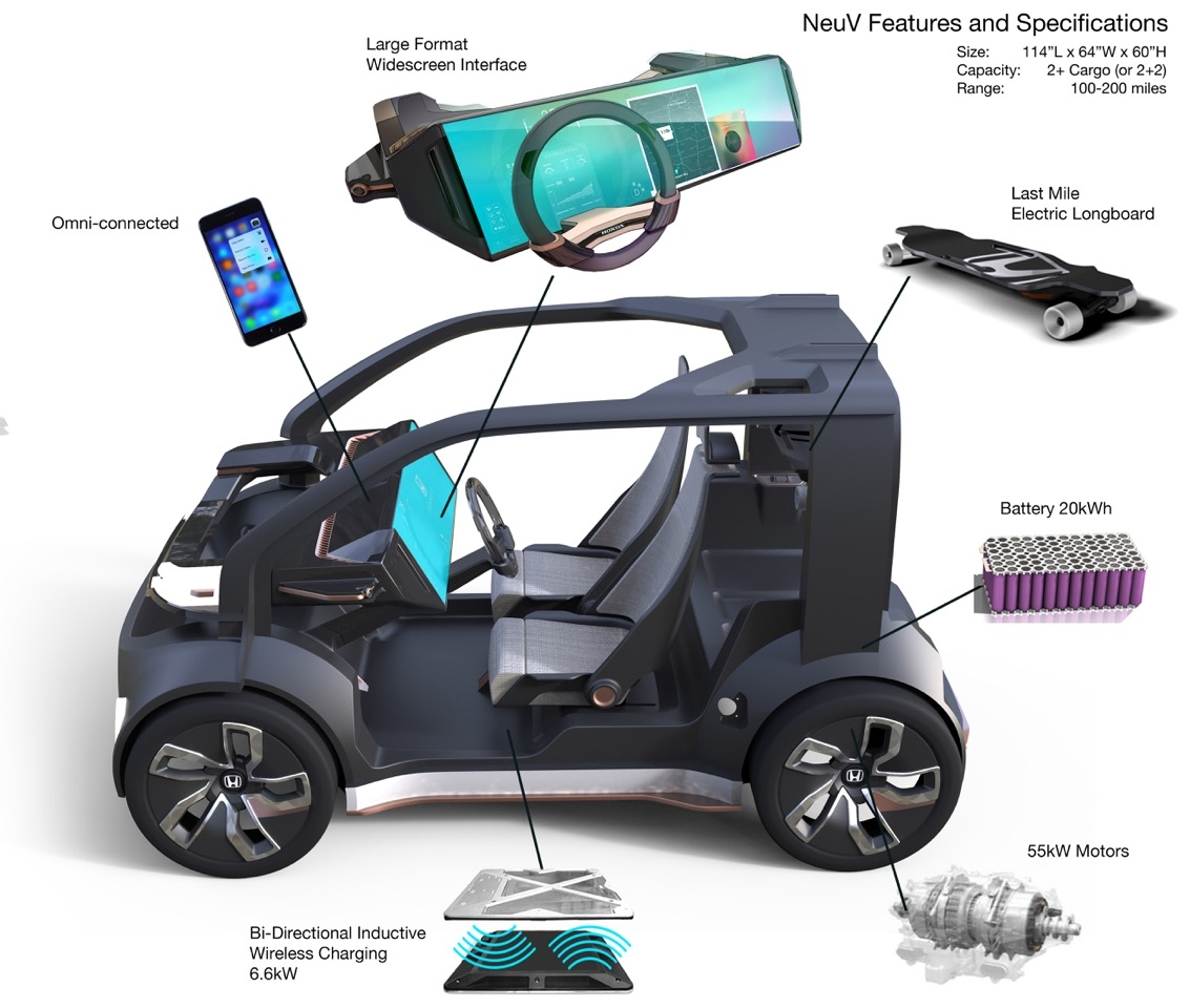 Honda Unveils First Electric Ride Sharing Concept Car The Verge