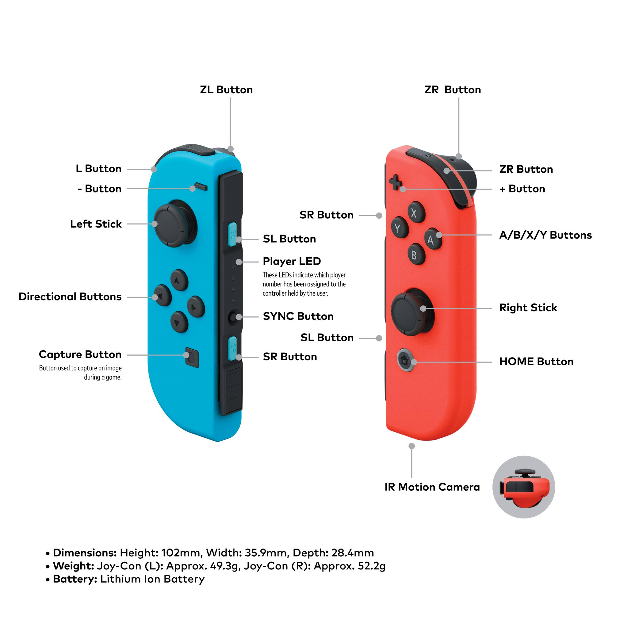 Nintendo Switch Joy Con Controller Does Some Amazing