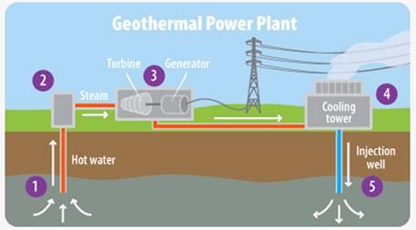 Electricity Capacity Indonesia