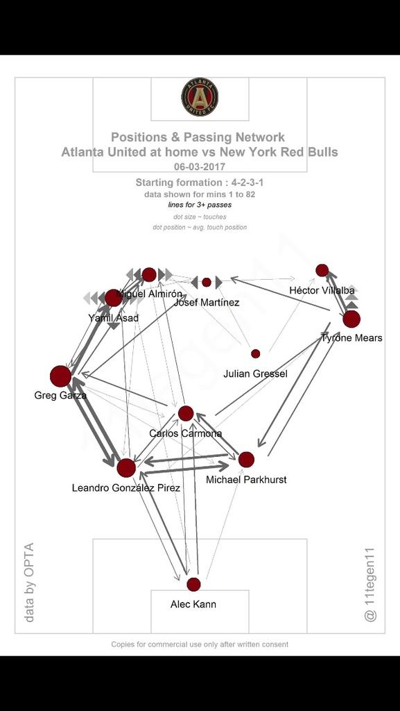 atlanta united 1